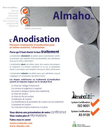 Almaho-Anodisation-Almaho-rev-1
