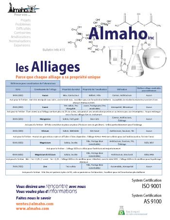 Alliages-rev-1